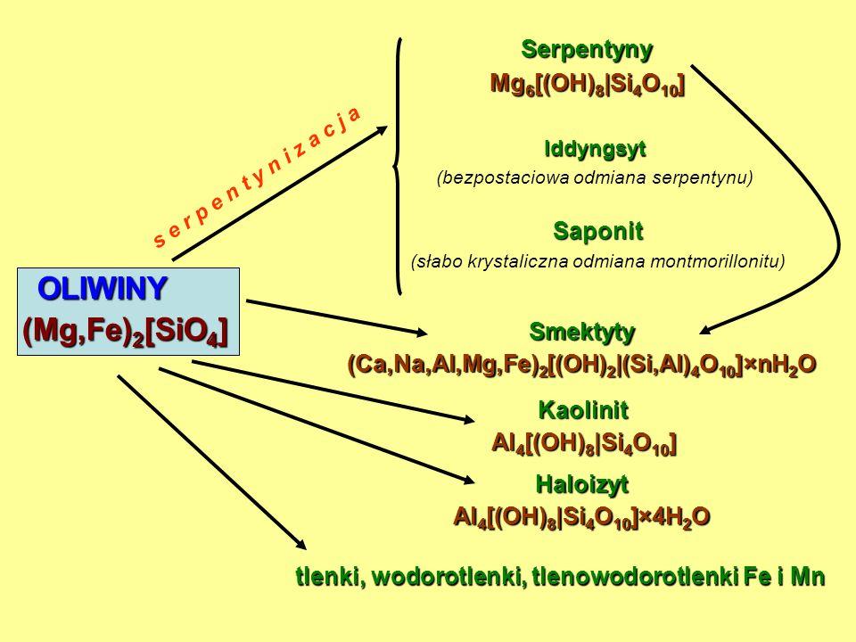 (Ca,Na,Al,Mg,Fe)2[(OH)2|(Si,Al)4O10]×nH2O
